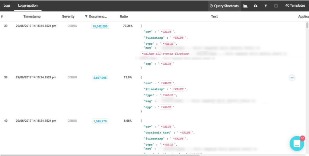 coralogix JSON loggregation / clustering