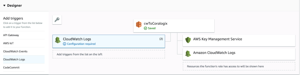 cw logs to Coralogix
