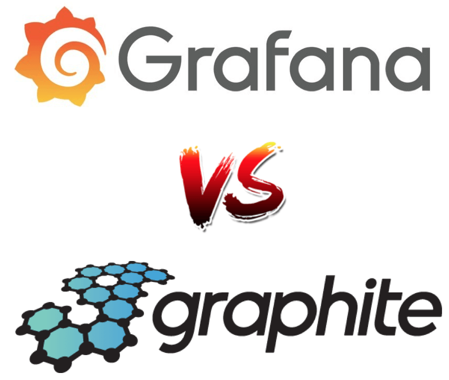 Grafana Vs Graphite - Coralogix - Smarter Log Analytics