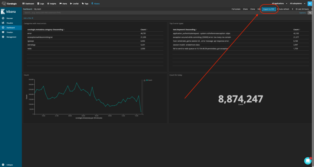 export kibana dashboard