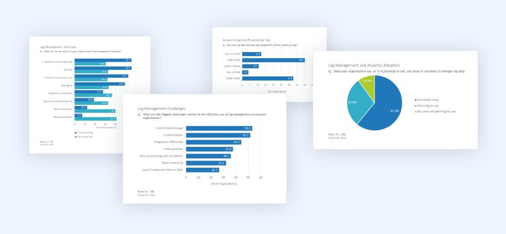 IDC-report-charts