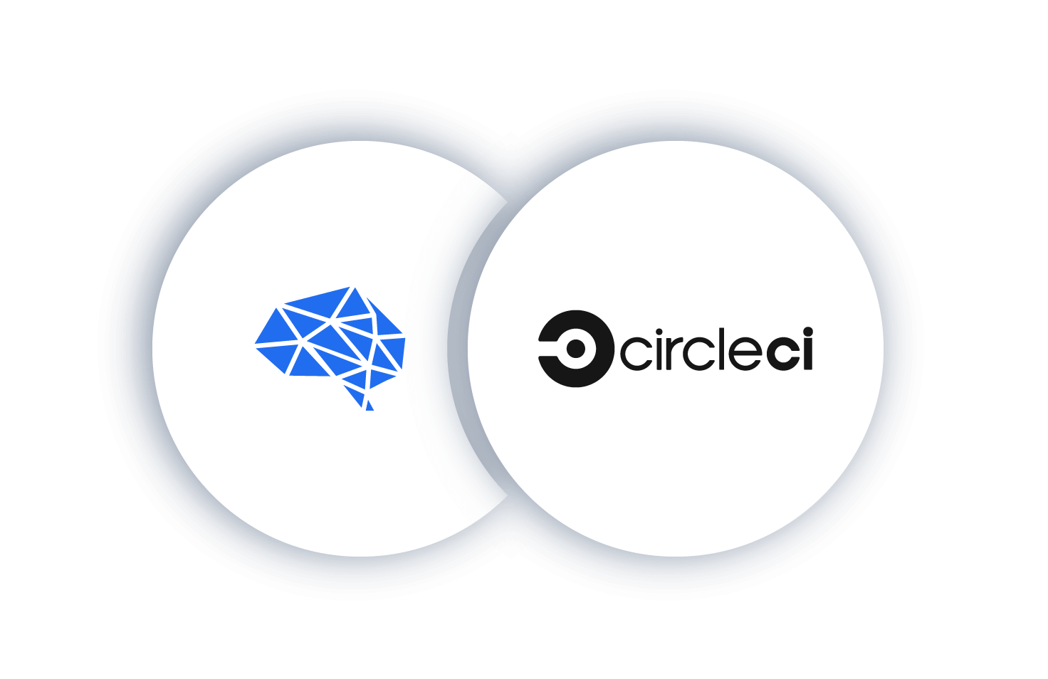 Coralogix and CircleCI