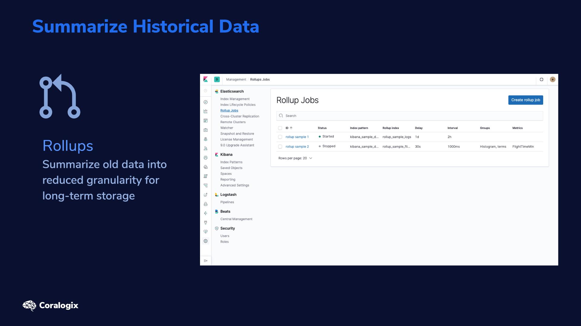 Elasticsearch Index Rollup