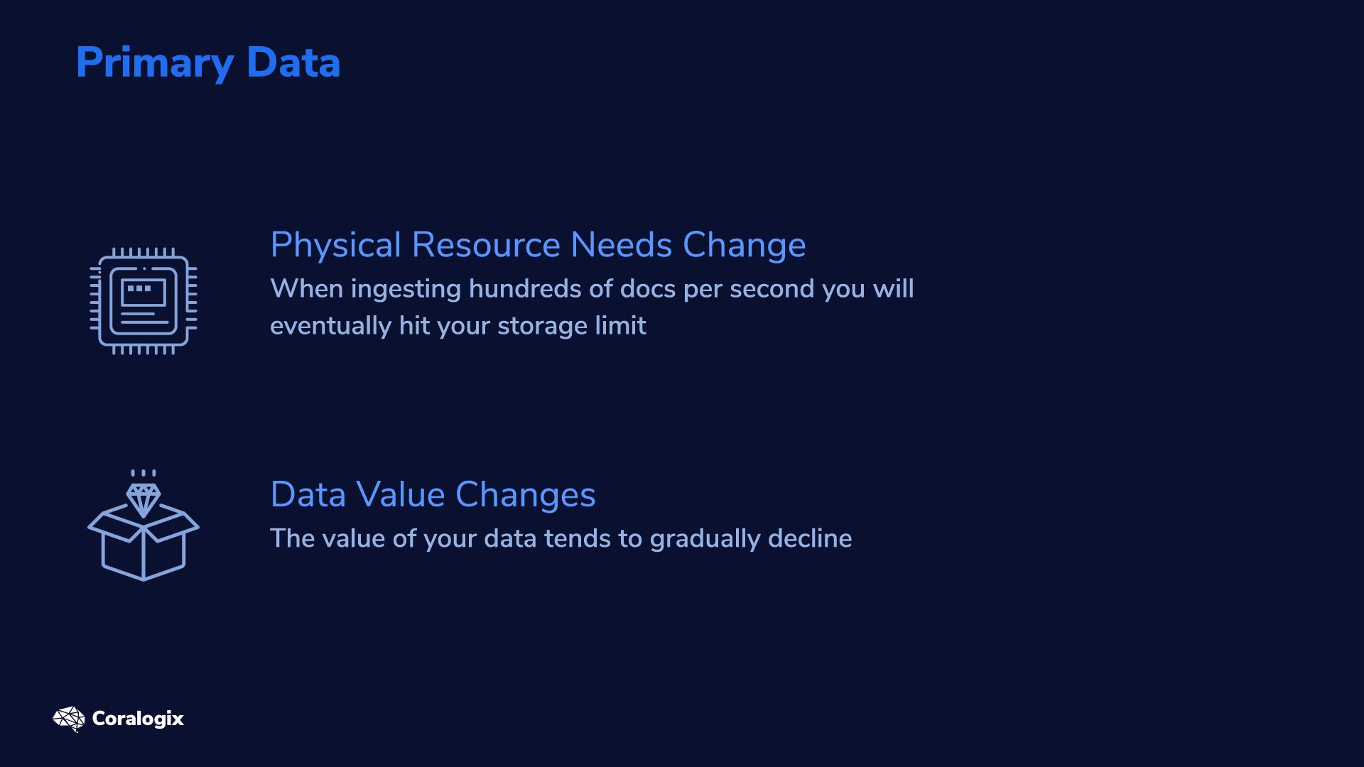 Primary Elasticsearch Index Data