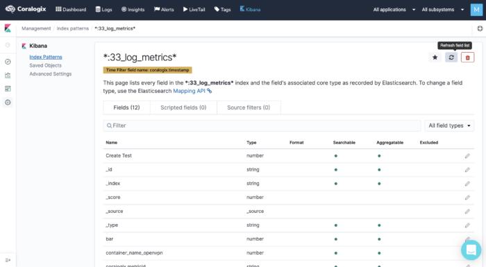 coralogix logs 2 metrics tutorial kibana fields list