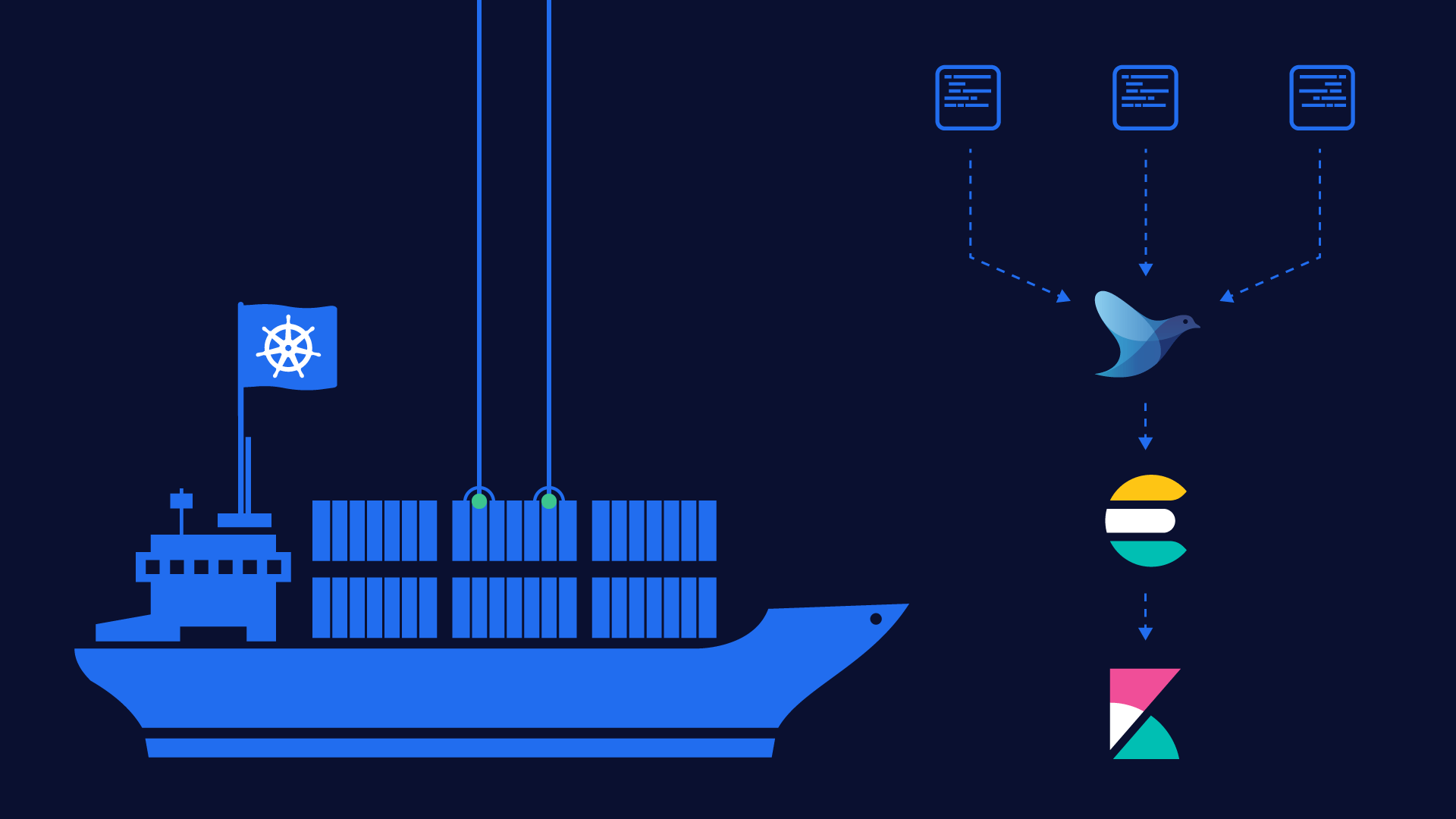 Kubernetes Logging Illustration