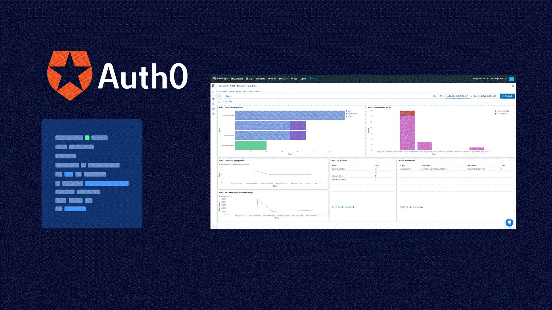 Auth0-Log-Insights
