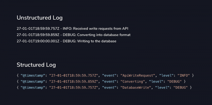 logging best practices - unstructured and structured logs