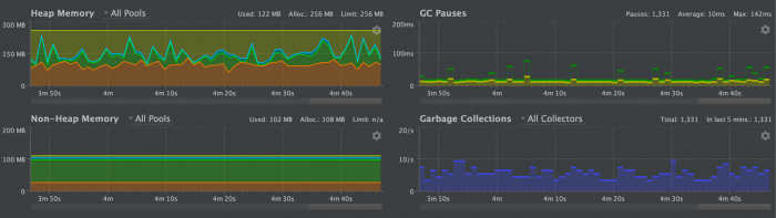 kafka issues - g1gc large batch sizes metrics