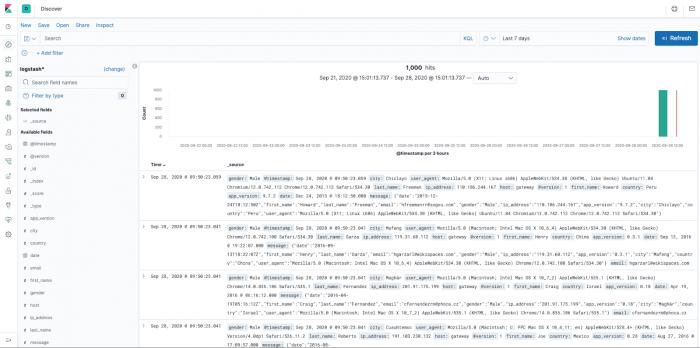 kibana dashboard tutorial: logs