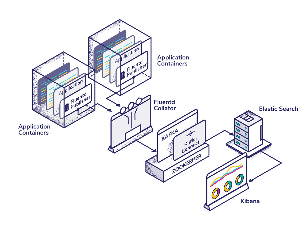 architecture topology