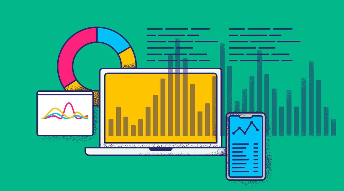 observability in marketing
