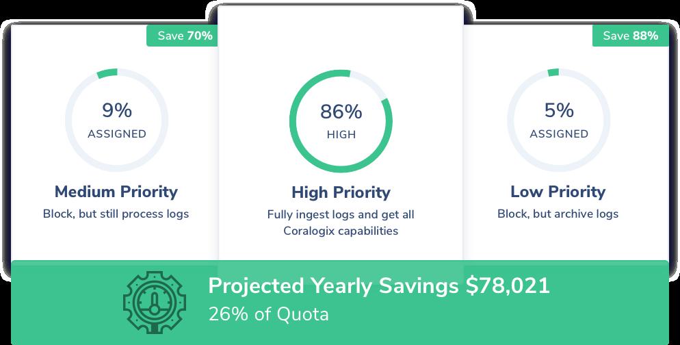 tco cost optimization